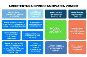 VRneck SOLUTION  - Aplikacja